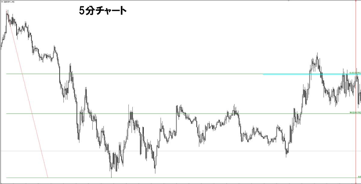 f:id:norihiro33:20190715102000p:plain