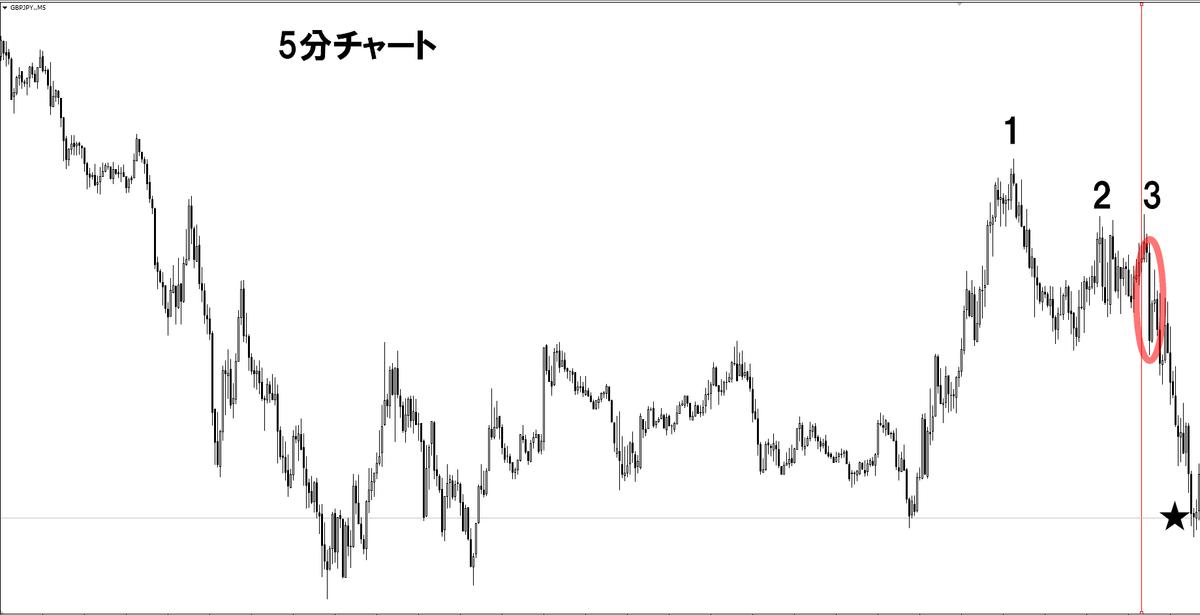 f:id:norihiro33:20190715104512p:plain