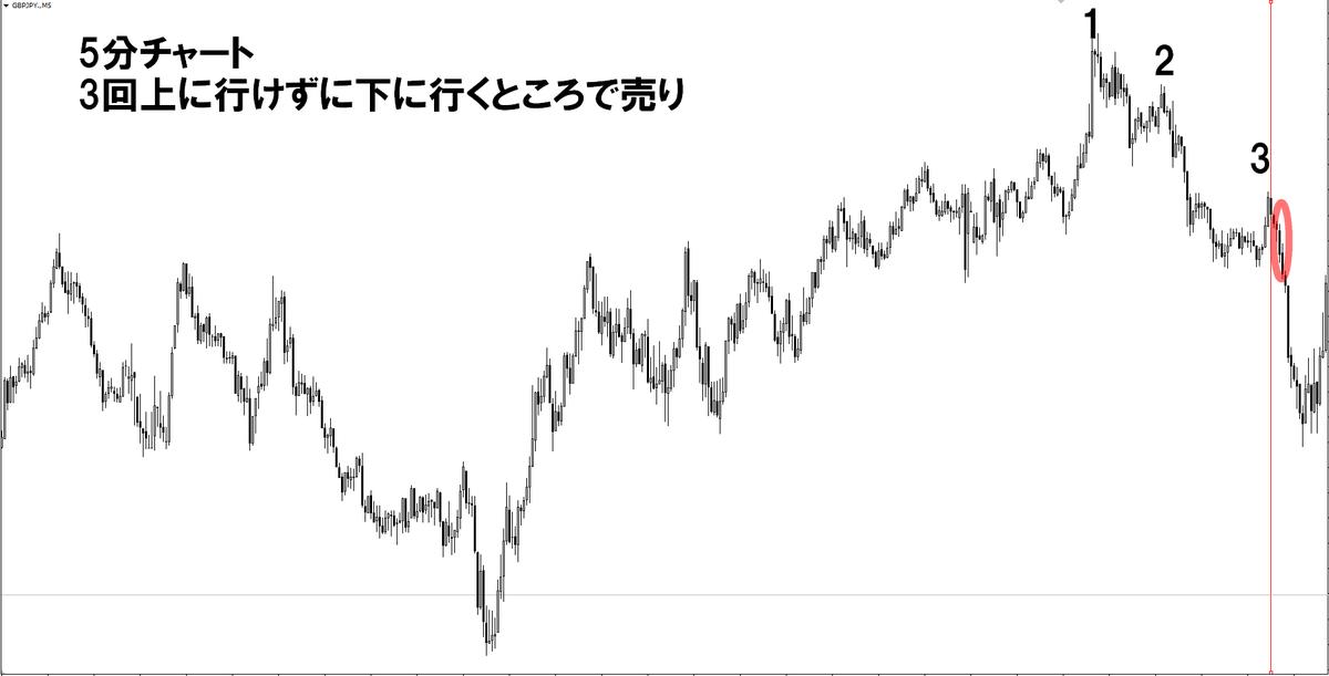 f:id:norihiro33:20190715111312p:plain