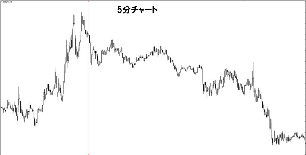 f:id:norihiro33:20190804142404p:plain