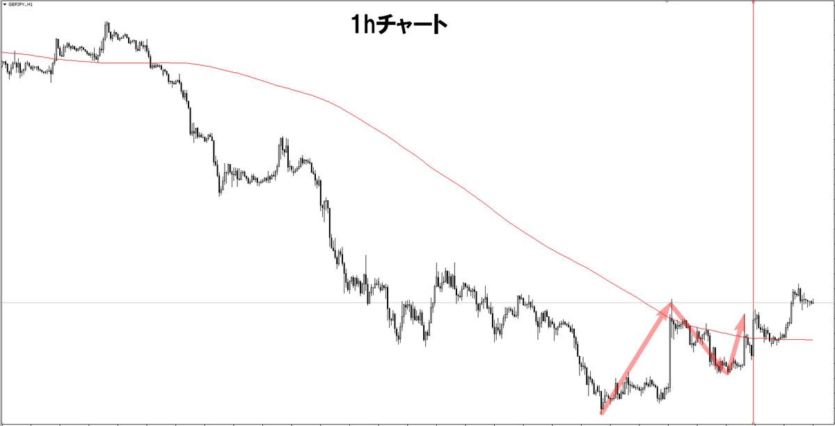 f:id:norihiro33:20190818194411p:plain