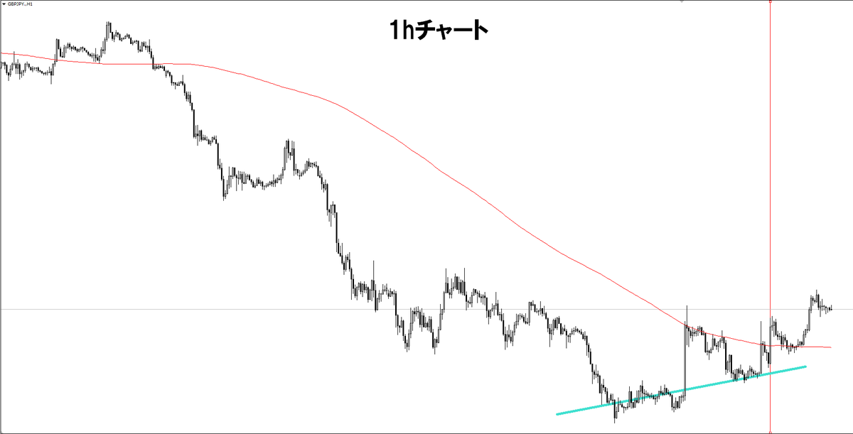 f:id:norihiro33:20190818195023p:plain