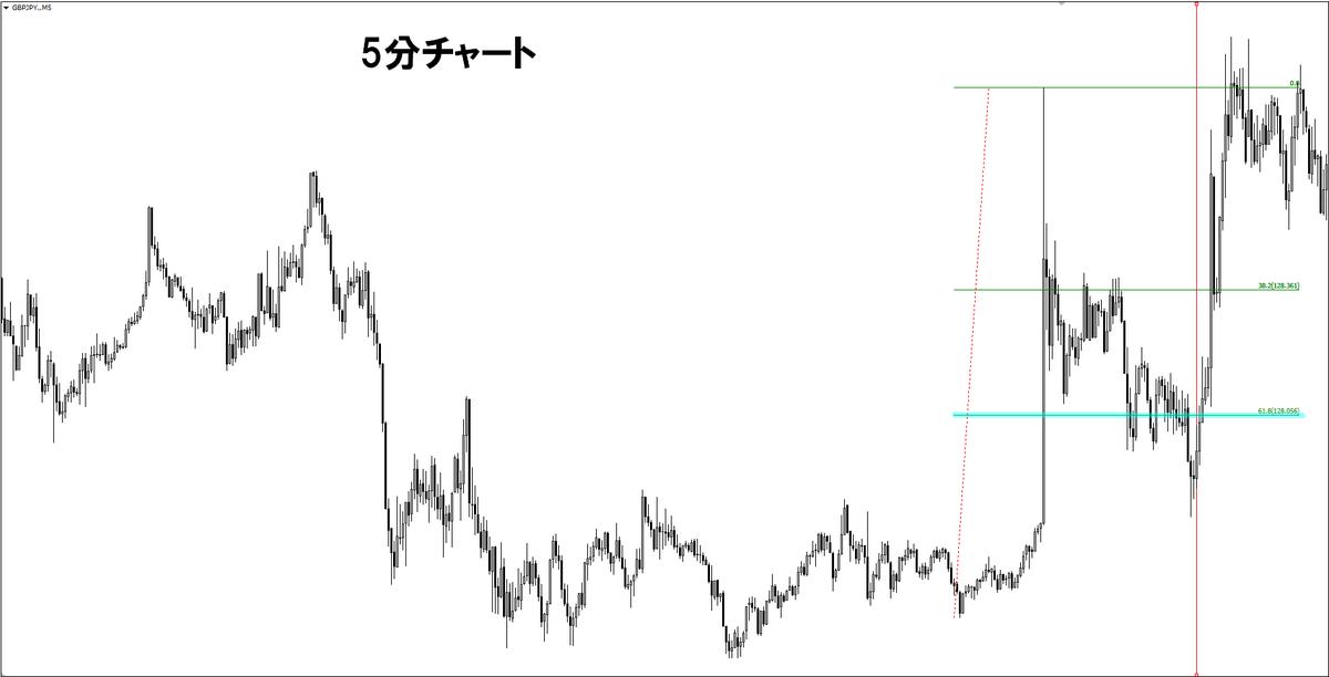 f:id:norihiro33:20190818200203p:plain
