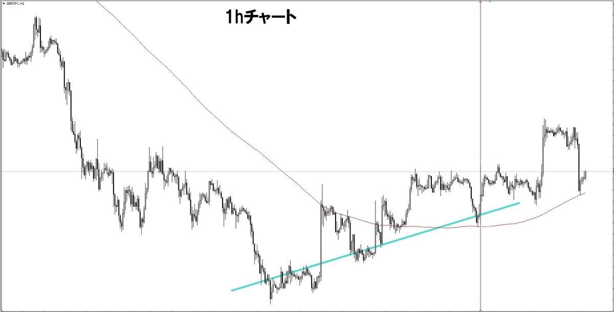 f:id:norihiro33:20190824154829j:plain