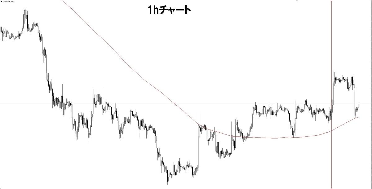 f:id:norihiro33:20190825125055j:plain