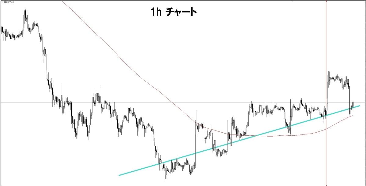 f:id:norihiro33:20190825125425j:plain