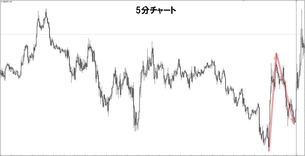 f:id:norihiro33:20190825125955j:plain