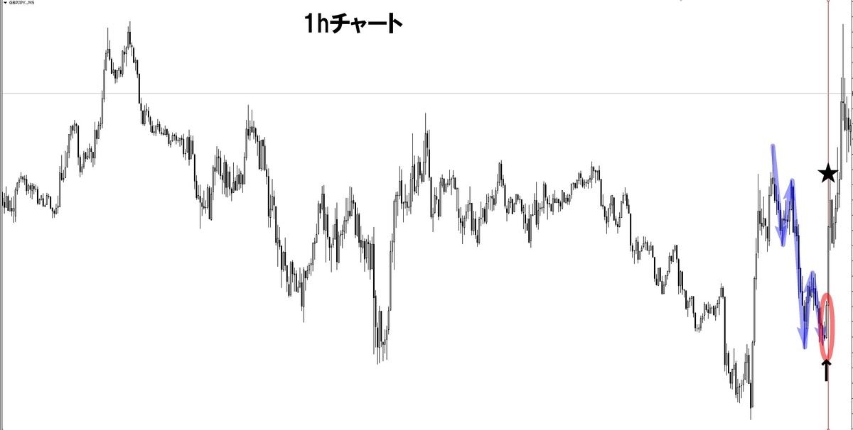 f:id:norihiro33:20190825130755j:plain