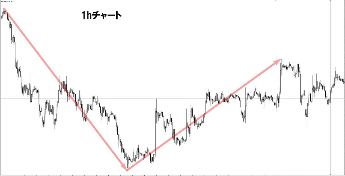 f:id:norihiro33:20190831180514j:plain