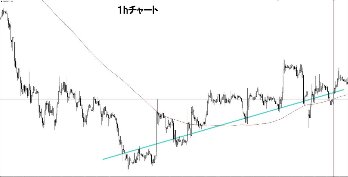 f:id:norihiro33:20190831182301j:plain