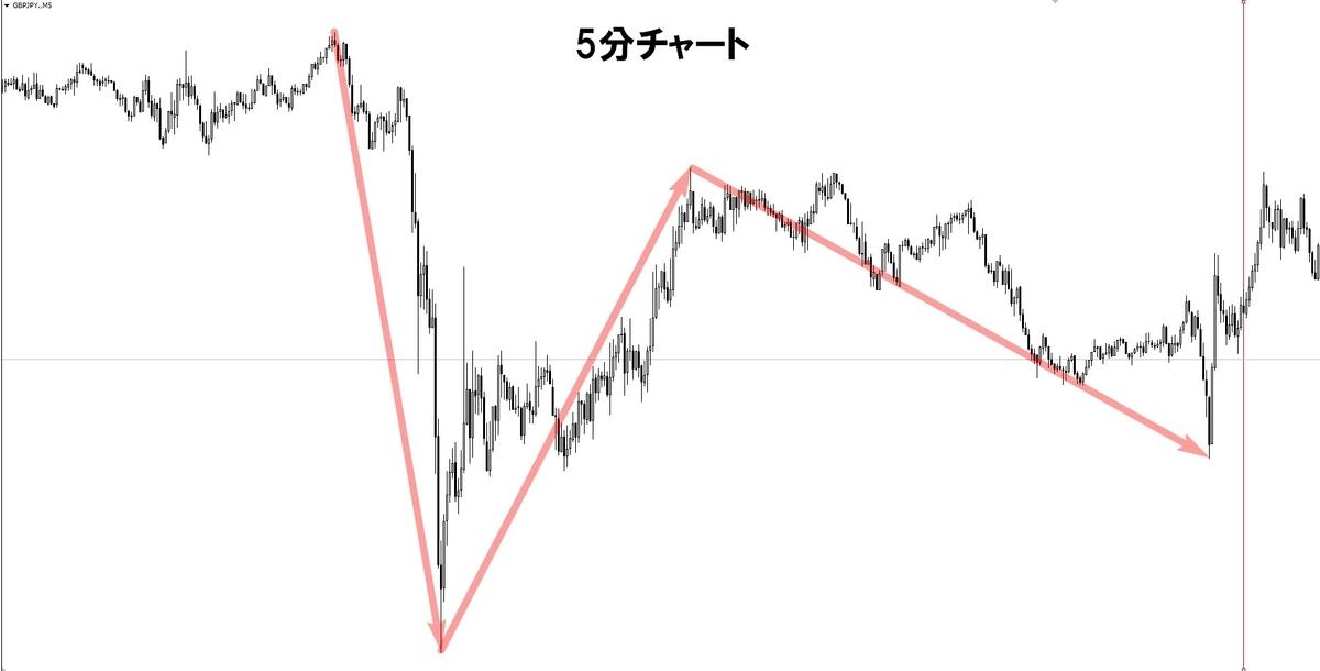 f:id:norihiro33:20190901103453j:plain