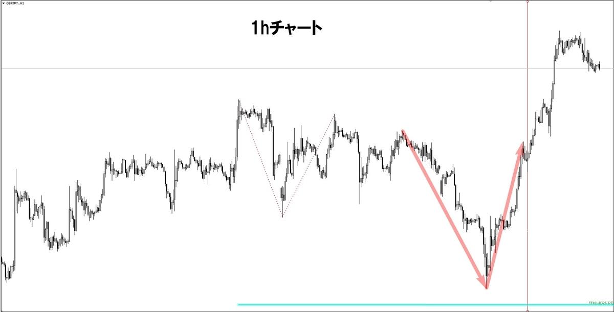 f:id:norihiro33:20190908143127j:plain