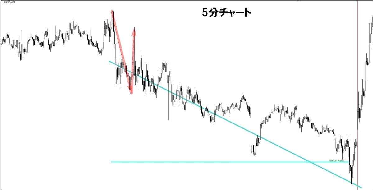 f:id:norihiro33:20190914195921j:plain