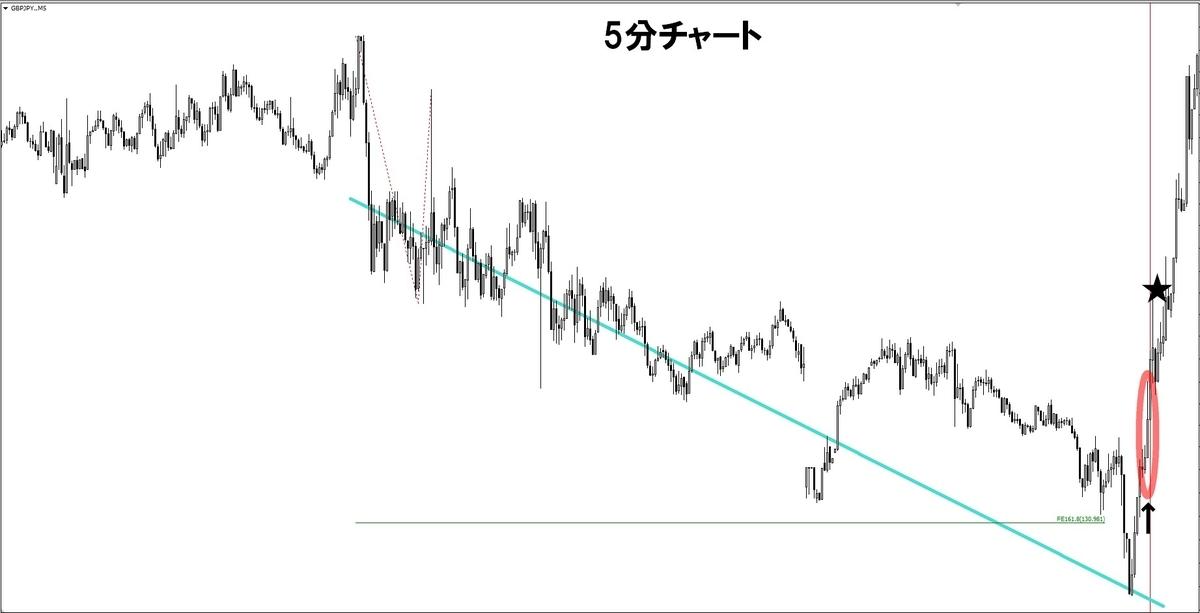 f:id:norihiro33:20190914200317j:plain