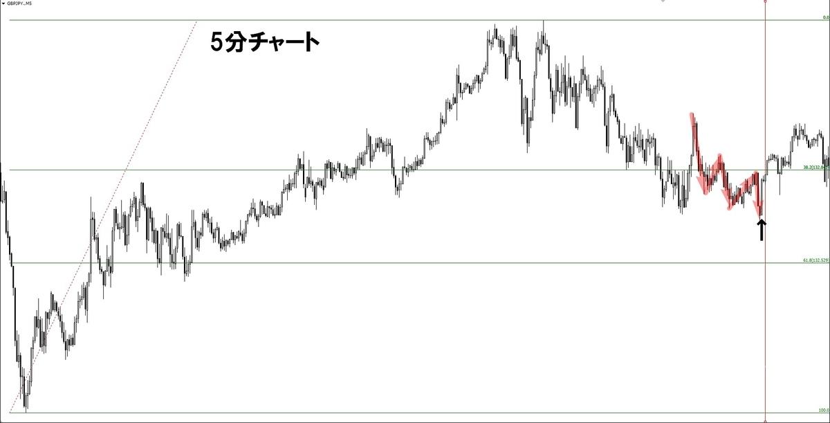f:id:norihiro33:20190914202038j:plain