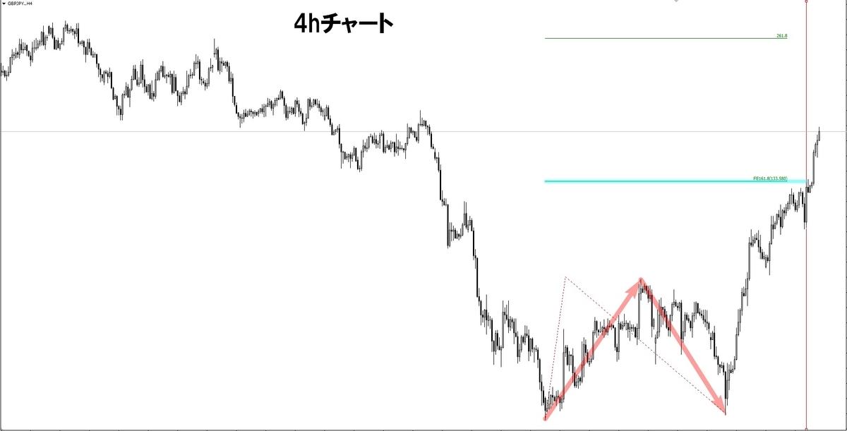 f:id:norihiro33:20190914202700j:plain