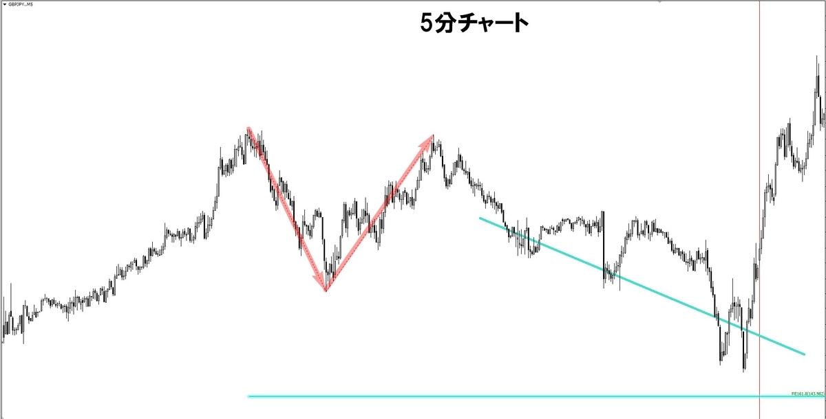 f:id:norihiro33:20190916101118j:plain