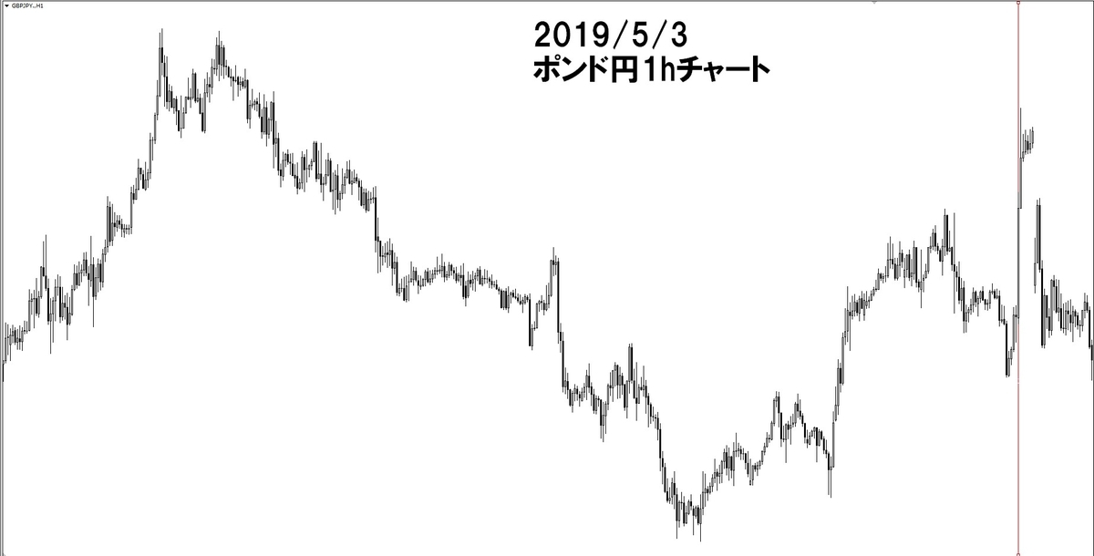 f:id:norihiro33:20190916101917j:plain
