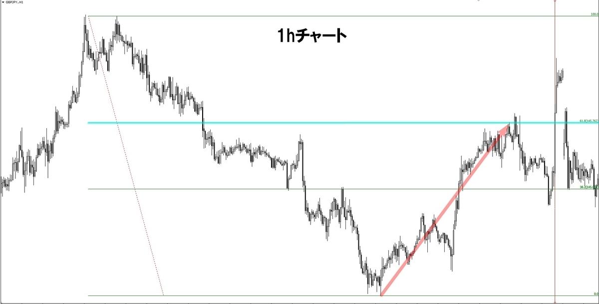 f:id:norihiro33:20190916103944j:plain