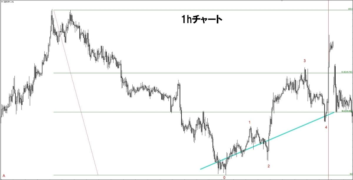 f:id:norihiro33:20190916104518j:plain