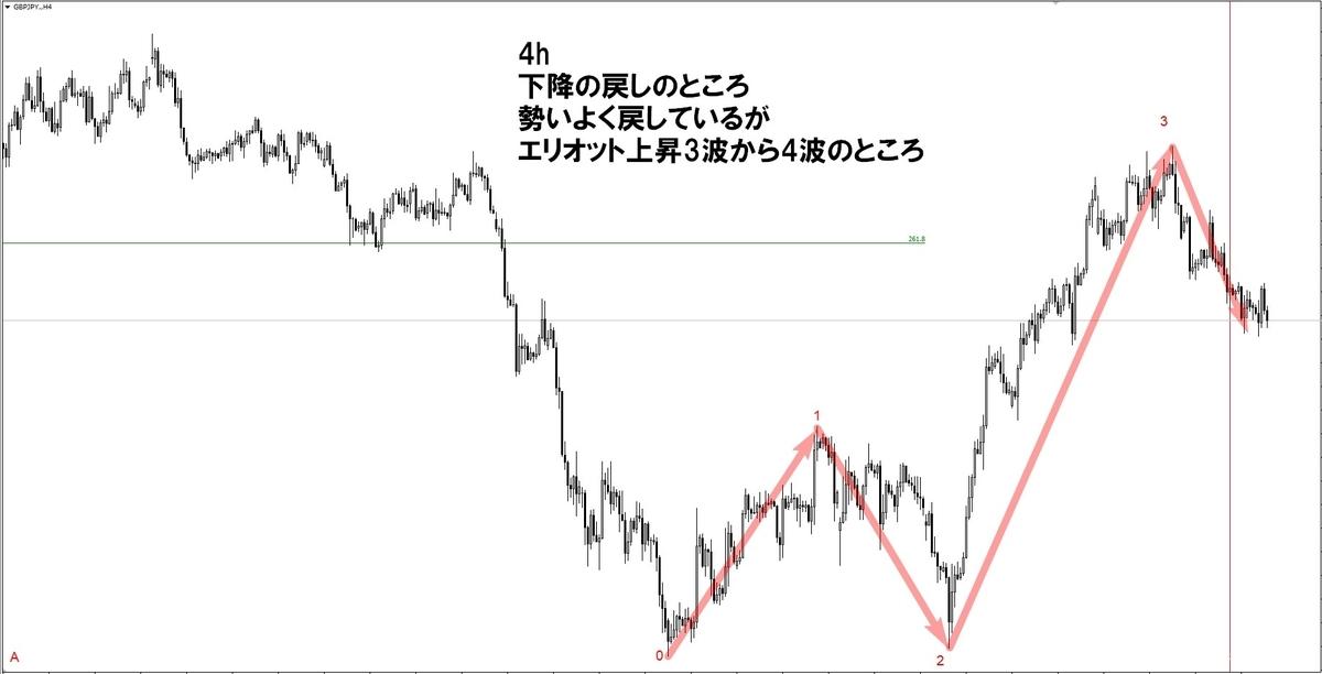 f:id:norihiro33:20190928154736j:plain