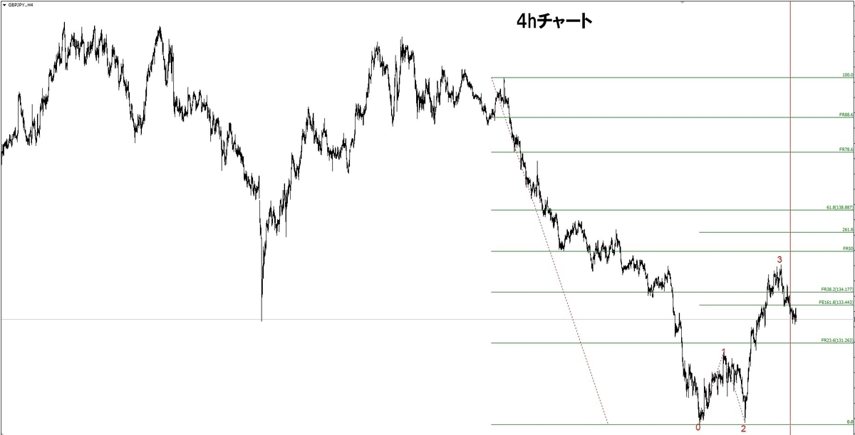 f:id:norihiro33:20190928161402j:plain
