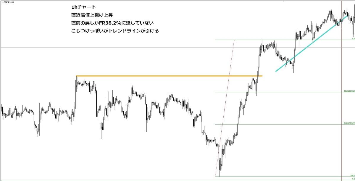 f:id:norihiro33:20191006133535j:plain