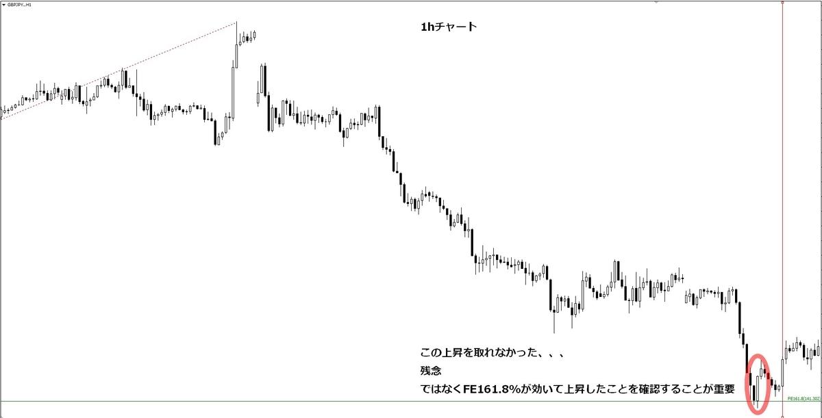 f:id:norihiro33:20191027140641j:plain