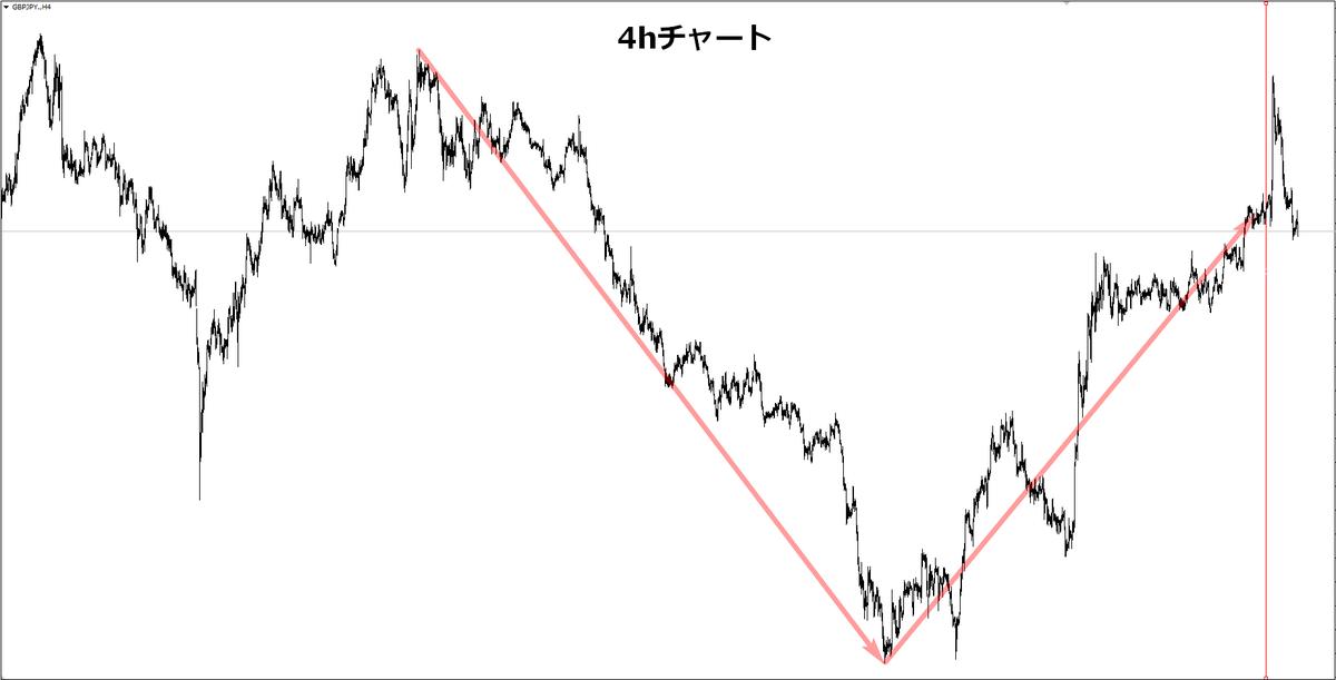 f:id:norihiro33:20191221143937p:plain