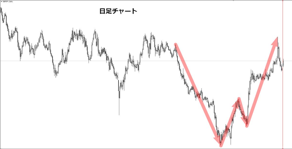 f:id:norihiro33:20191229165547p:plain