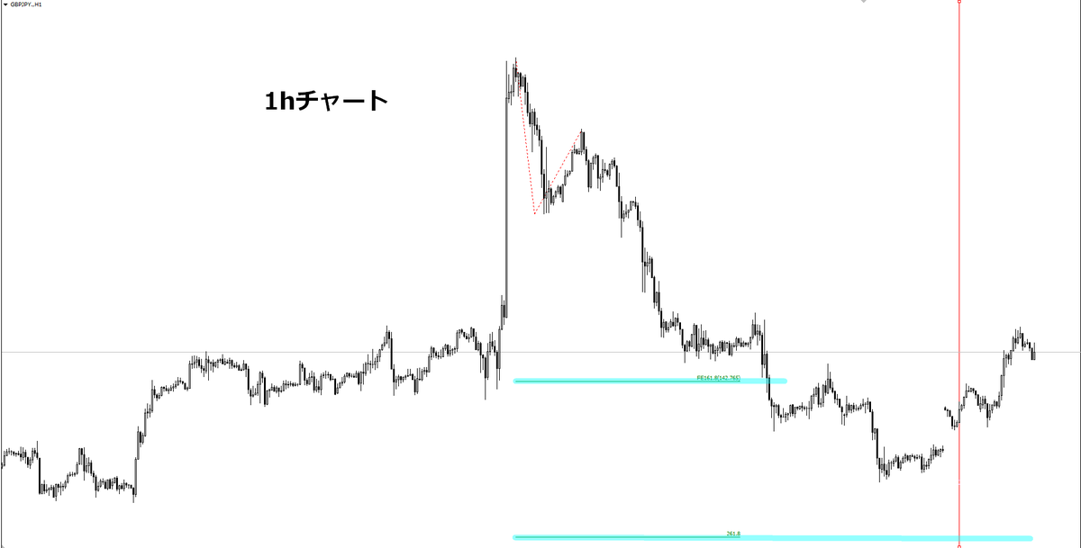 f:id:norihiro33:20191229173127p:plain