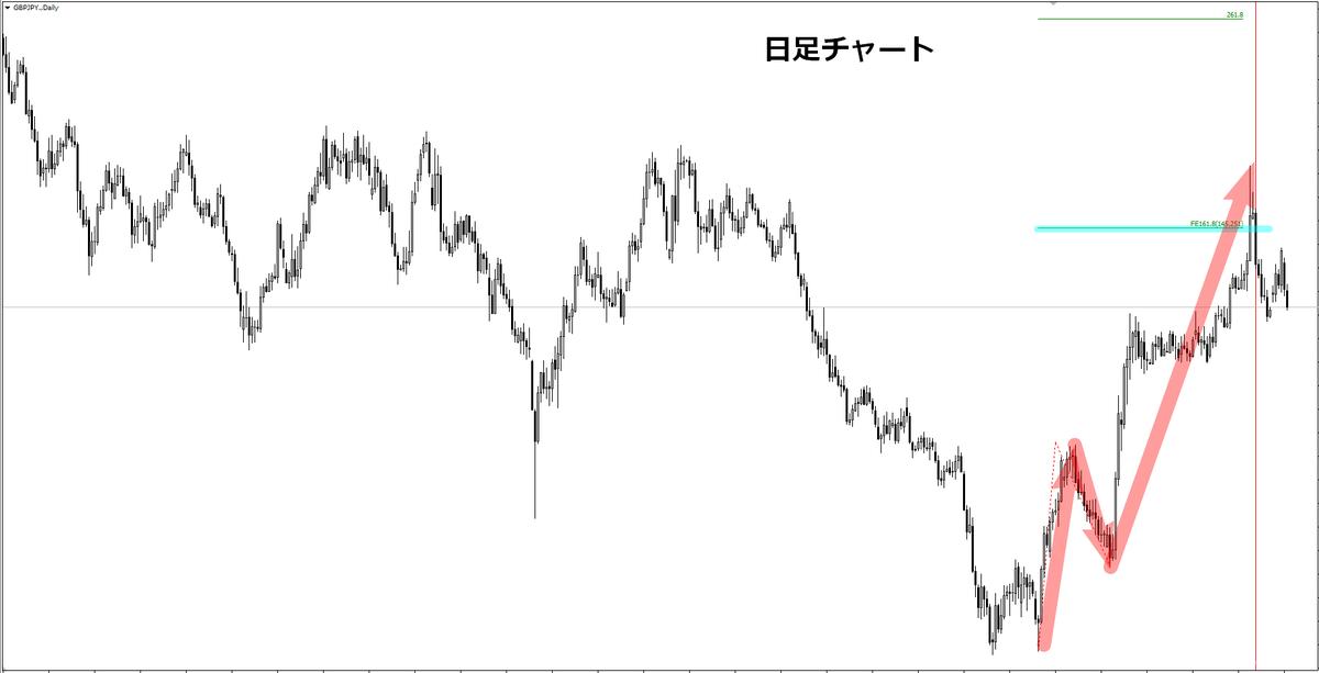 f:id:norihiro33:20200103153507p:plain