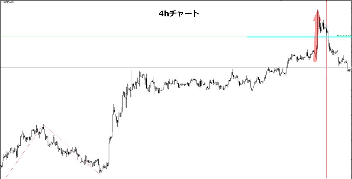 f:id:norihiro33:20200103153753p:plain