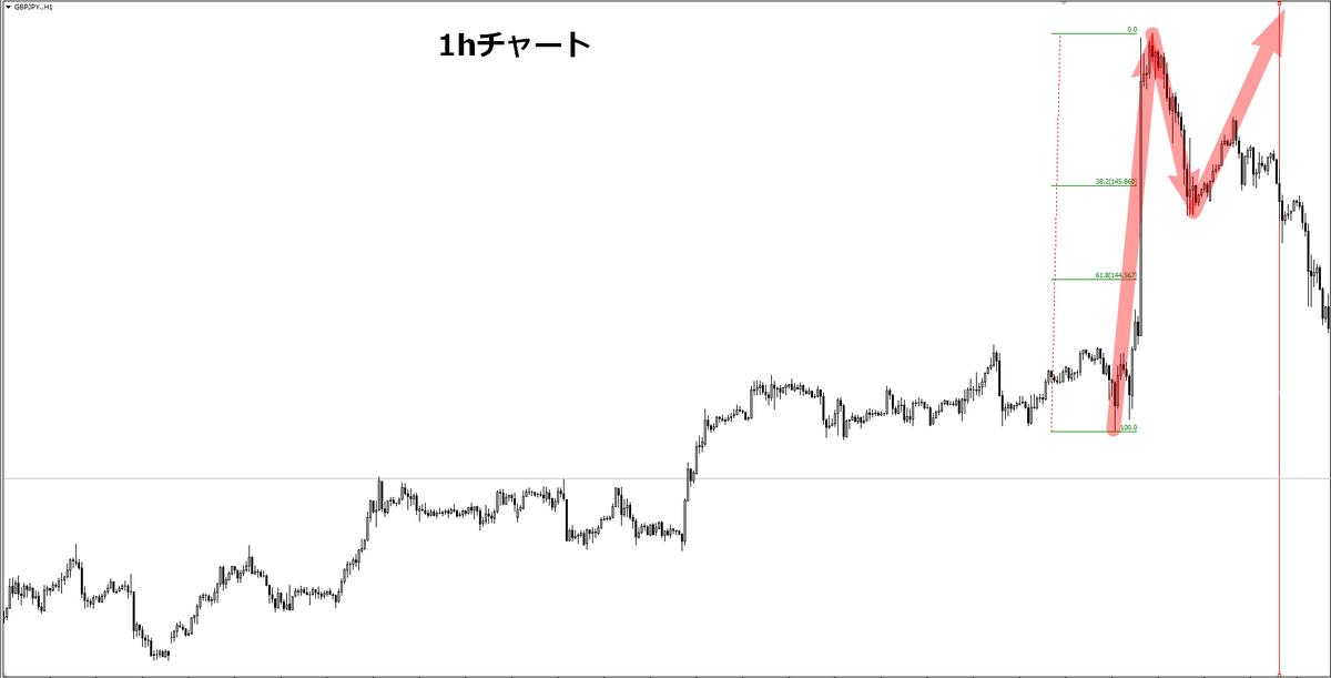 f:id:norihiro33:20200103160902p:plain