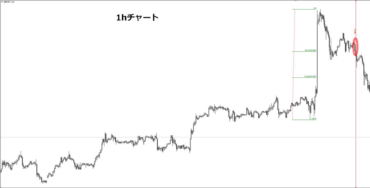 f:id:norihiro33:20200103162459p:plain