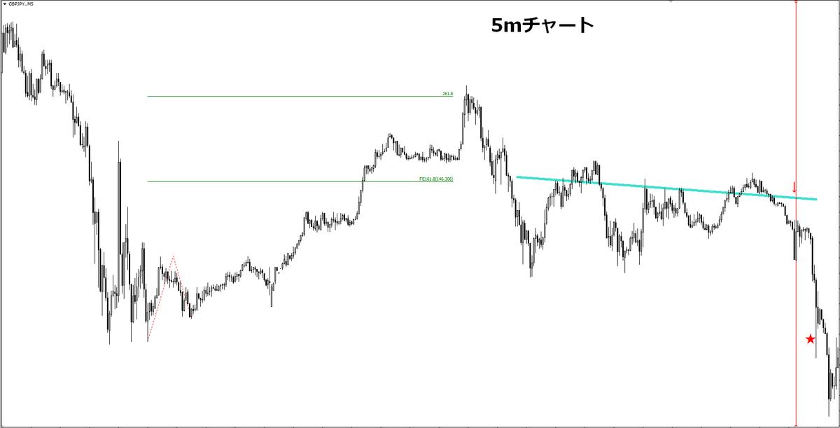 f:id:norihiro33:20200103162729p:plain