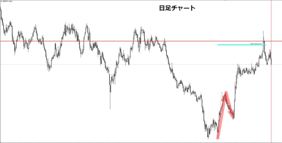 f:id:norihiro33:20200105104722p:plain