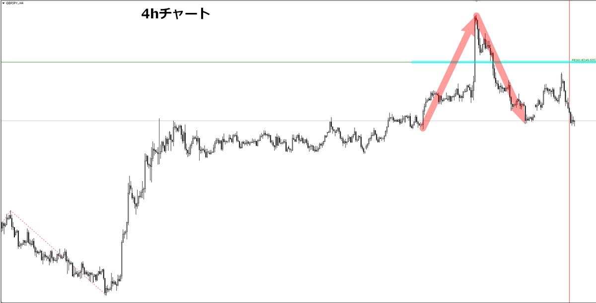 f:id:norihiro33:20200105111217p:plain