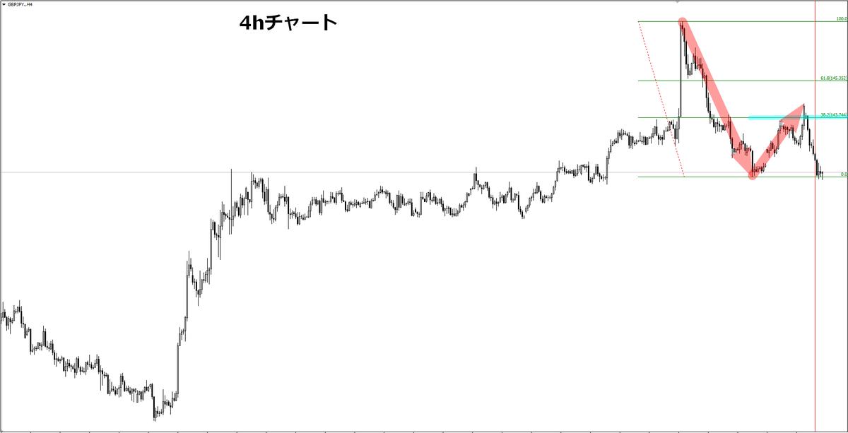 f:id:norihiro33:20200105112253p:plain