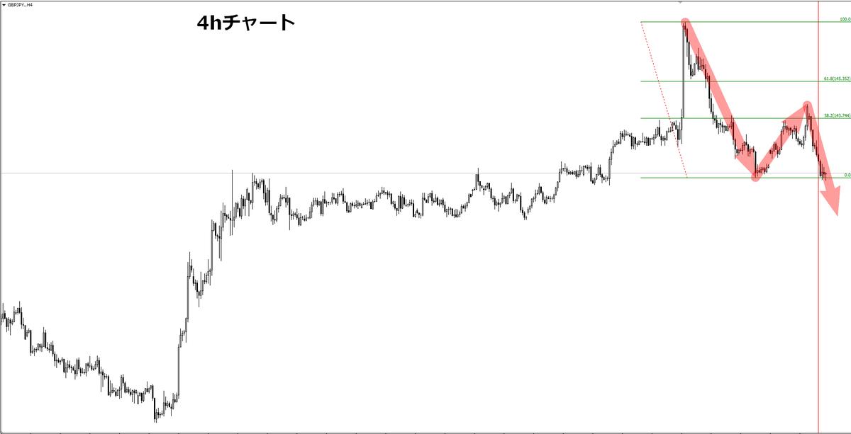 f:id:norihiro33:20200105113207p:plain