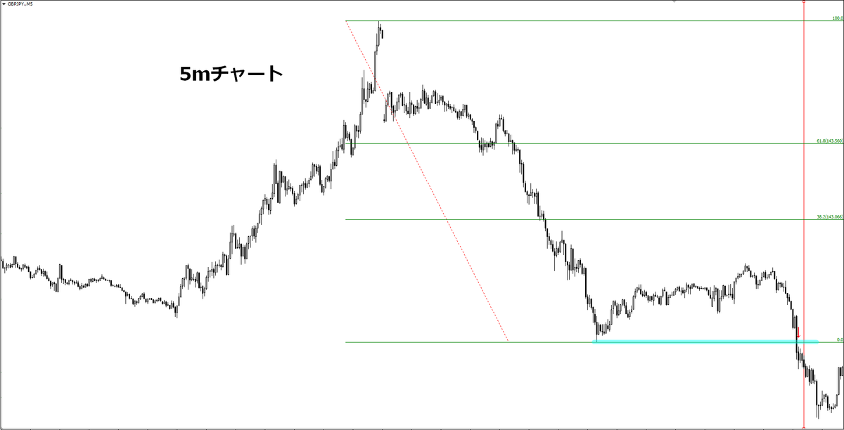 f:id:norihiro33:20200105122010p:plain