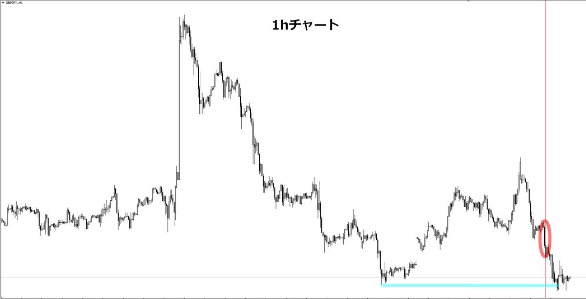 f:id:norihiro33:20200105122314p:plain
