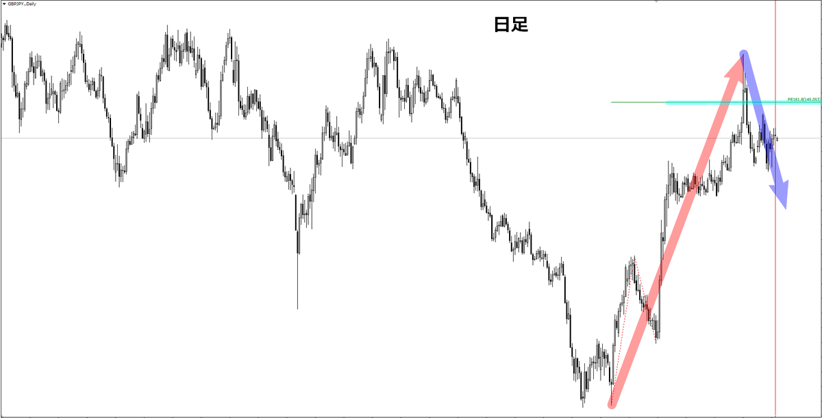 f:id:norihiro33:20200113112337p:plain