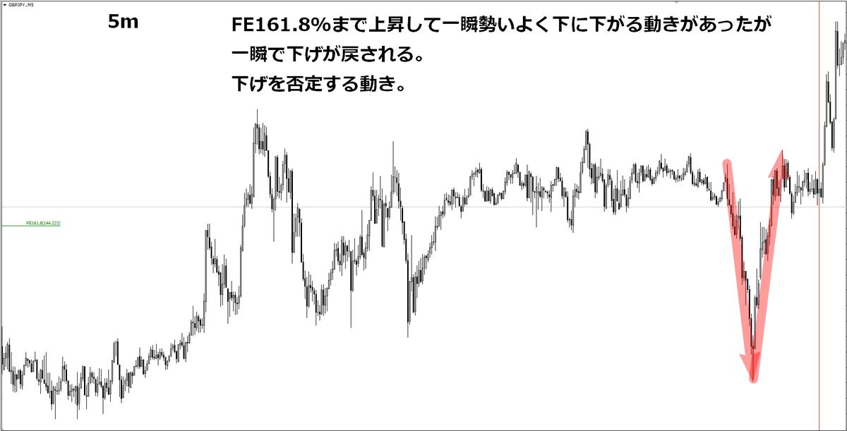 f:id:norihiro33:20200224131803p:plain