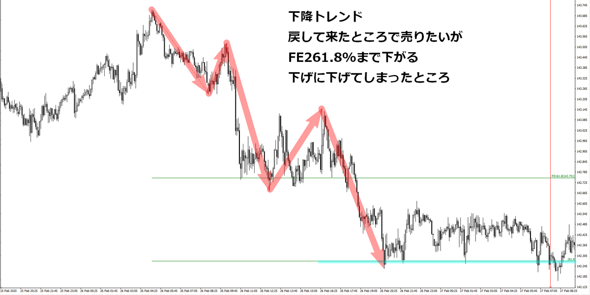 f:id:norihiro33:20200308105430p:plain