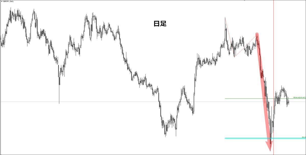 f:id:norihiro33:20200426061141p:plain