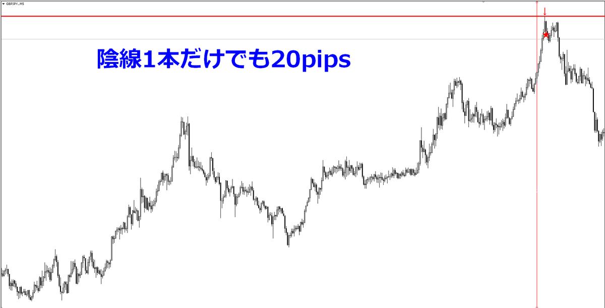 f:id:norihiro33:20200513065151p:plain