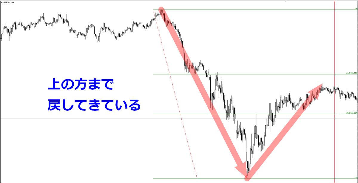 f:id:norihiro33:20200513071438p:plain