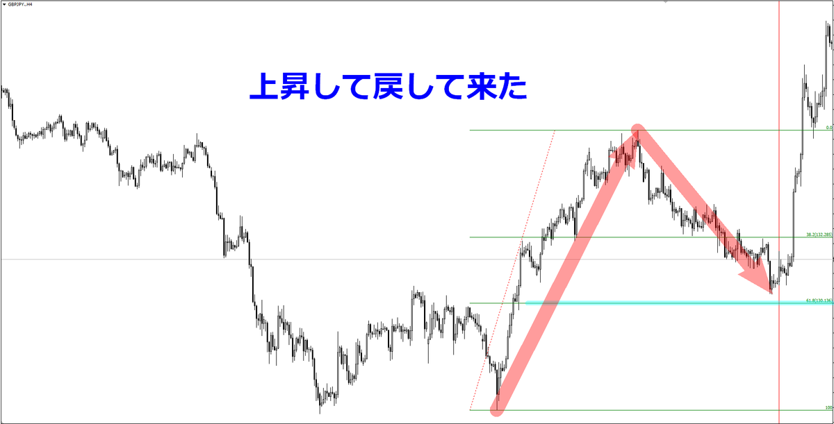 f:id:norihiro33:20200513111813p:plain