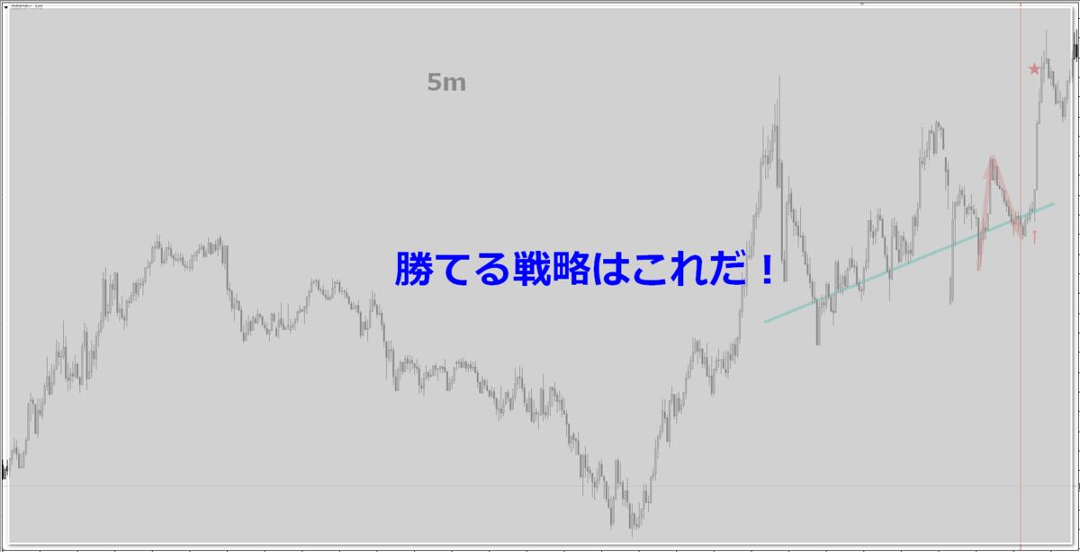 f:id:norihiro33:20200622060216p:plain